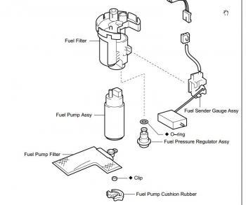 2005 corolla 1 4vvti fuel filter location corolla club. Black Bedroom Furniture Sets. Home Design Ideas