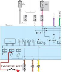 External TRIP switch