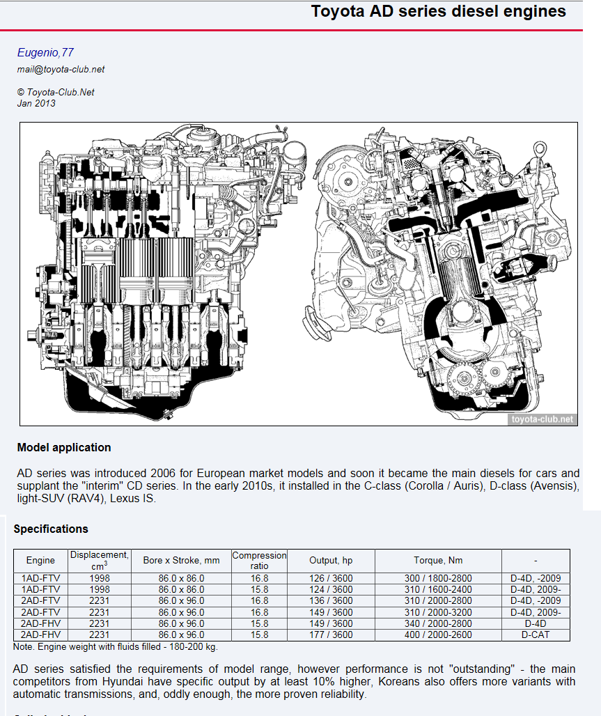 HELP, with injectors and cars, models they fit???? - Avensis Club