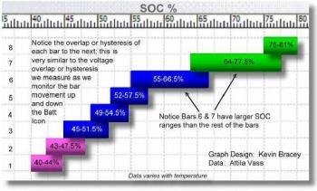 Prius Battery Bars to SOC.jpg